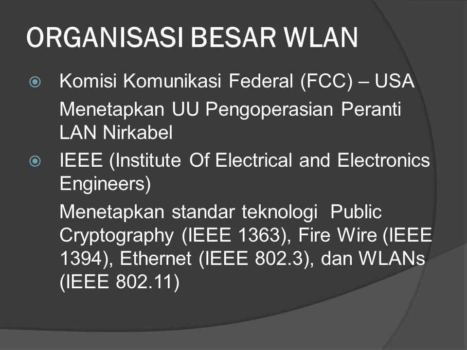 ORGANISASI BESAR WLAN Komisi Komunikasi Federal (FCC) – USA