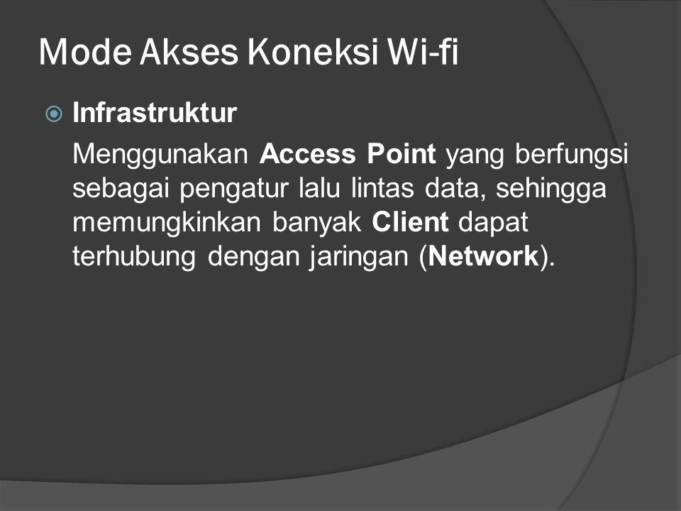 Mode Akses Koneksi Wi-fi