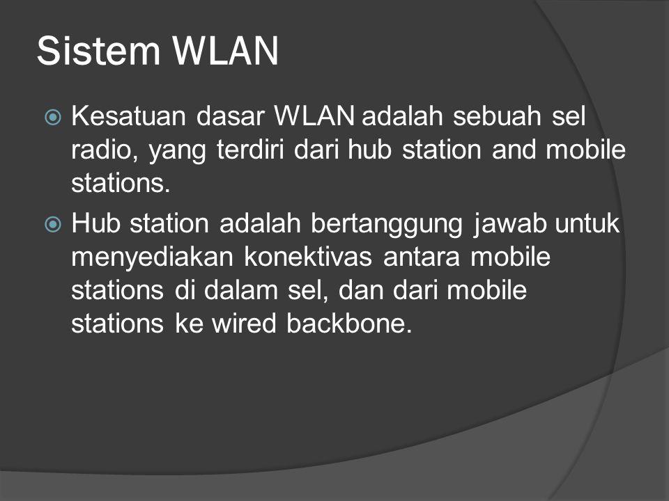 Sistem WLAN Kesatuan dasar WLAN adalah sebuah sel radio, yang terdiri dari hub station and mobile stations.