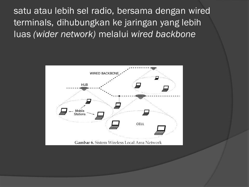 satu atau lebih sel radio, bersama dengan wired terminals, dihubungkan ke jaringan yang lebih luas (wider network) melalui wired backbone