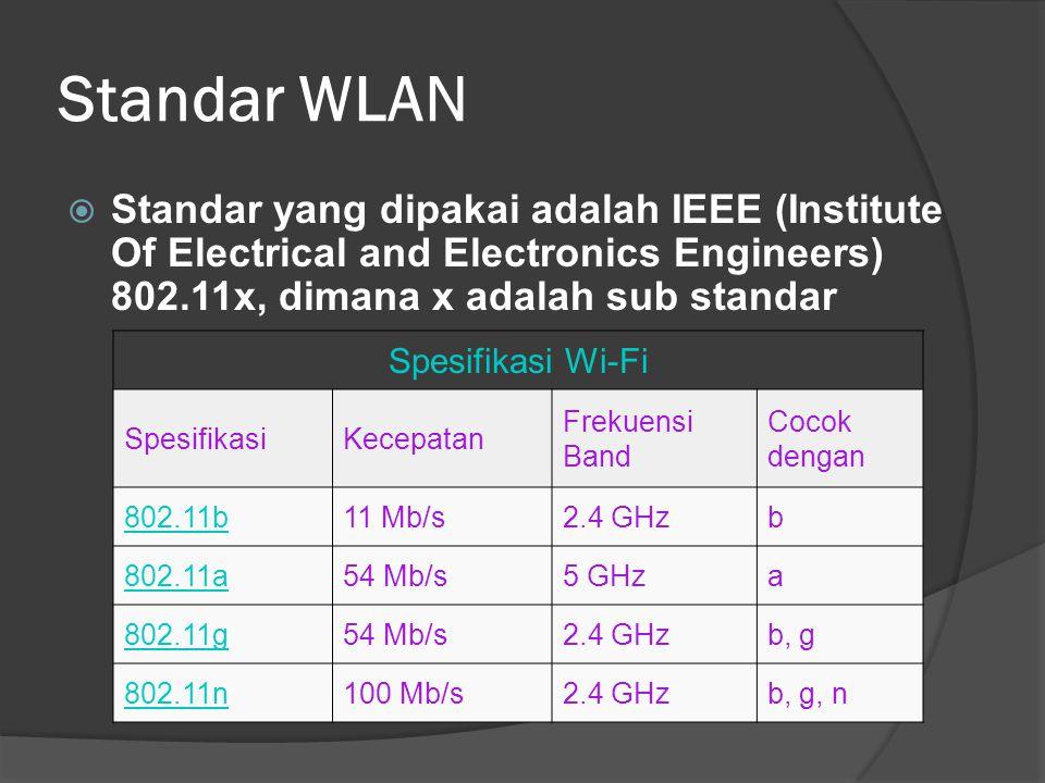 Standar WLAN Standar yang dipakai adalah IEEE (Institute Of Electrical and Electronics Engineers) 802.11x, dimana x adalah sub standar.
