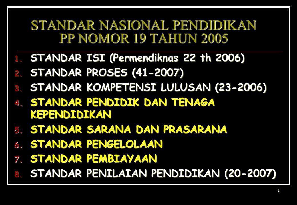 STANDAR NASIONAL PENDIDIKAN PP NOMOR 19 TAHUN 2005