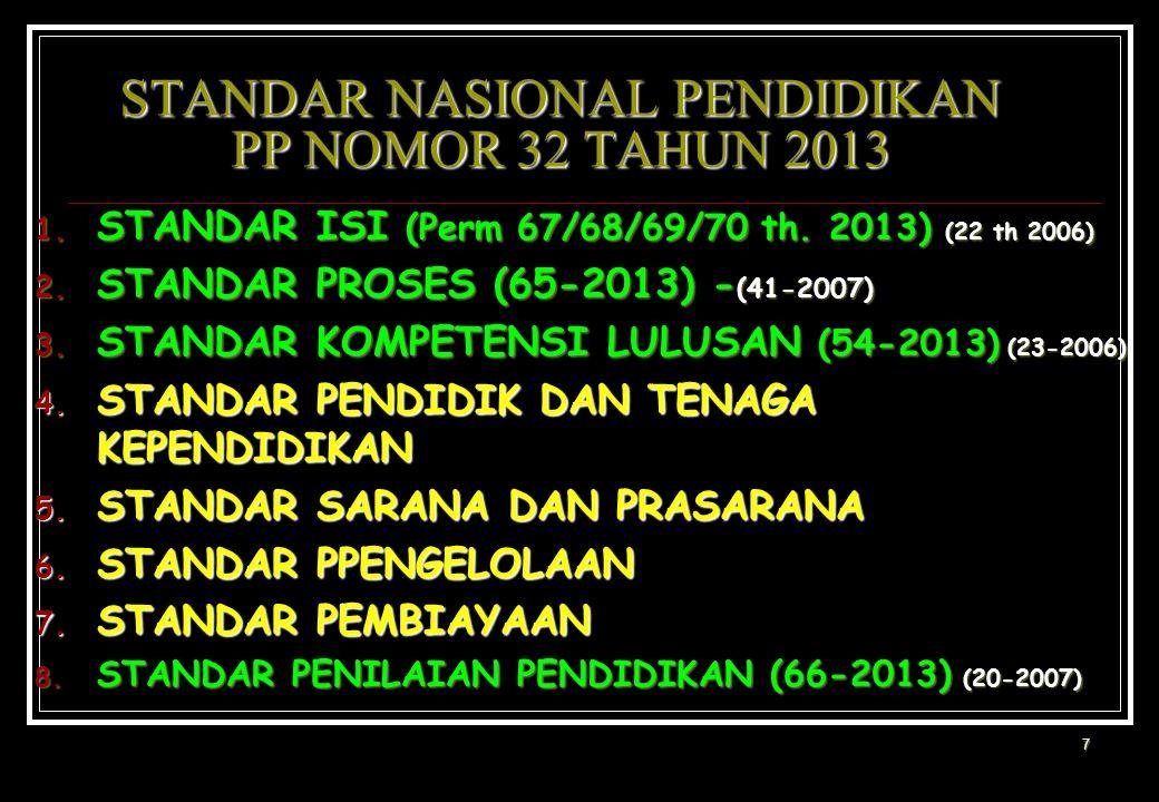 STANDAR NASIONAL PENDIDIKAN PP NOMOR 32 TAHUN 2013