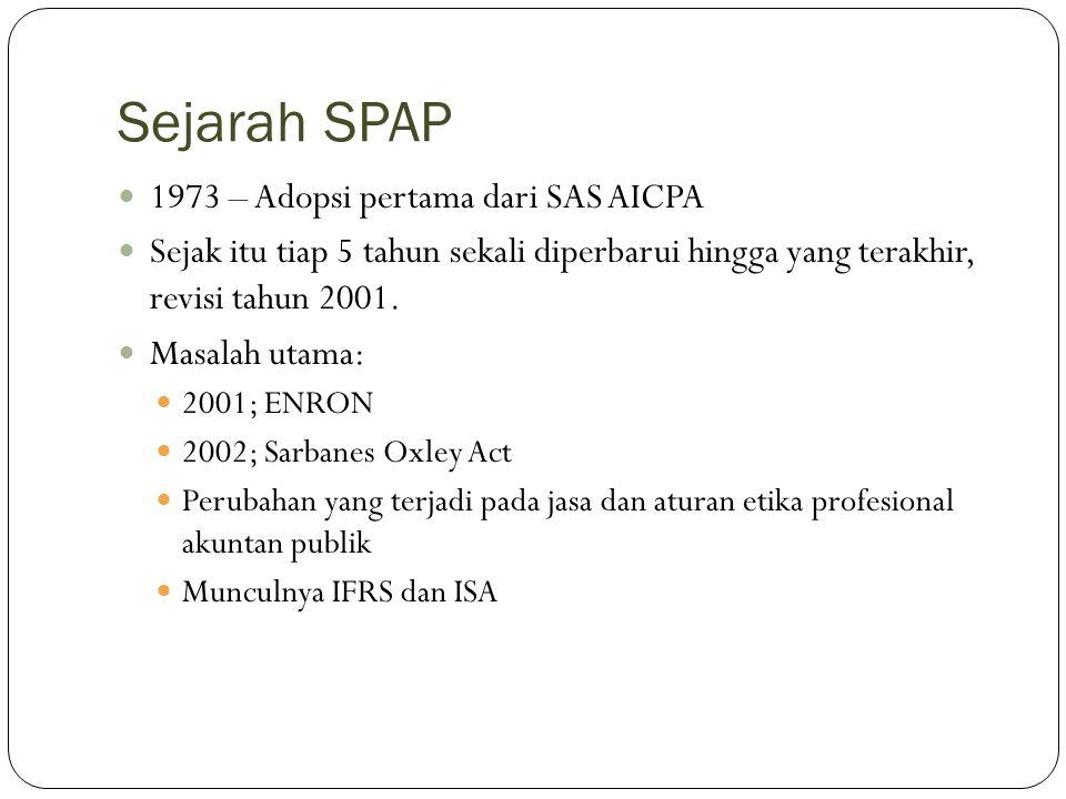 Sejarah SPAP 1973 – Adopsi pertama dari SAS AICPA