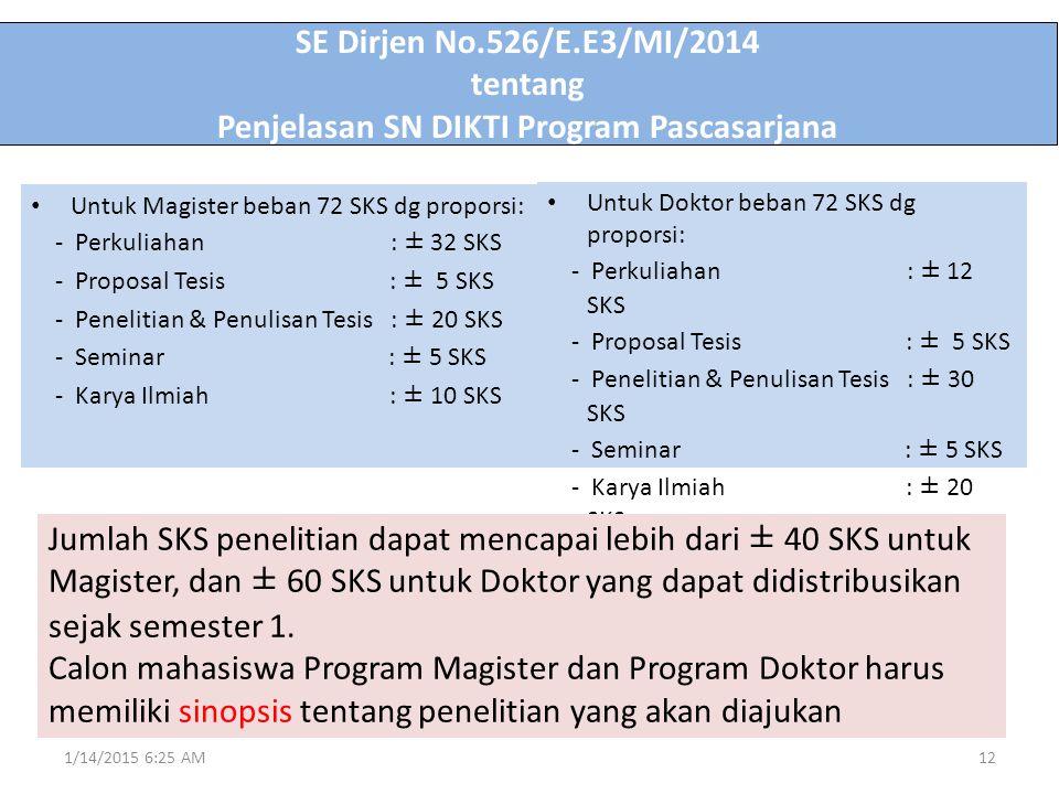 SE Dirjen No.526/E.E3/MI/2014 tentang Penjelasan SN DIKTI Program Pascasarjana
