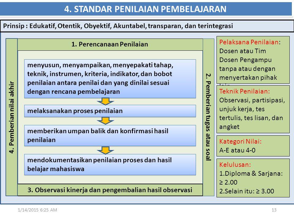 4. STANDAR PENILAIAN PEMBELAJARAN
