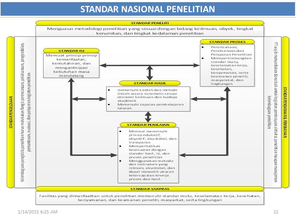 STANDAR NASIONAL PENELITIAN