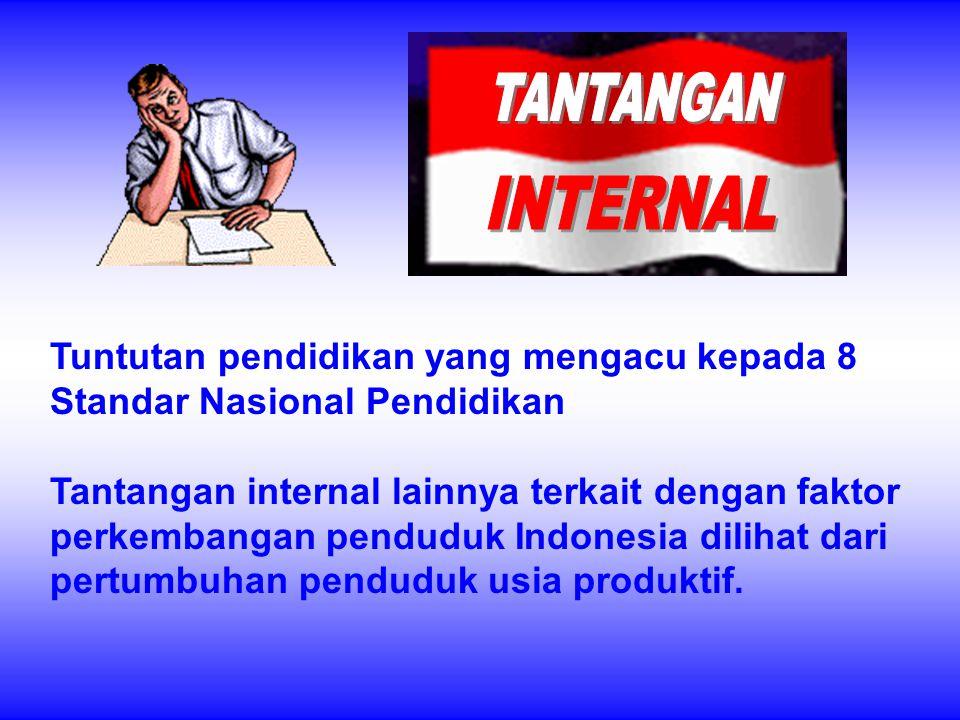 TANTANGAN INTERNAL. Tuntutan pendidikan yang mengacu kepada 8 Standar Nasional Pendidikan.