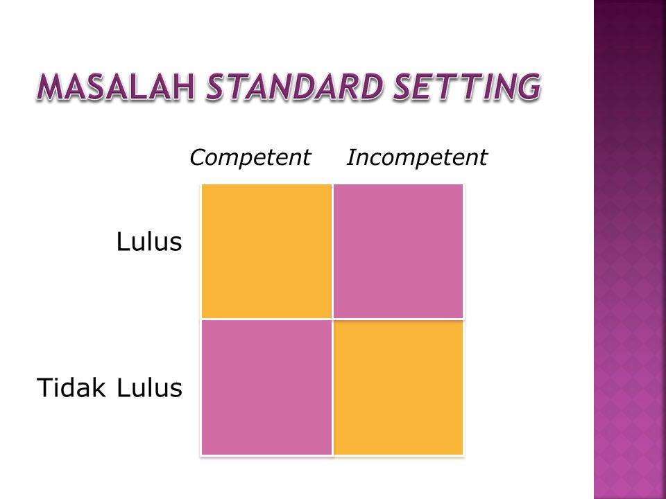 Masalah Standard Setting