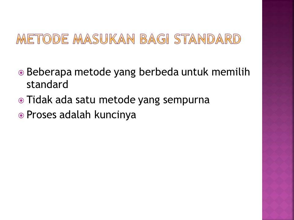 Metode masukan bagi standard