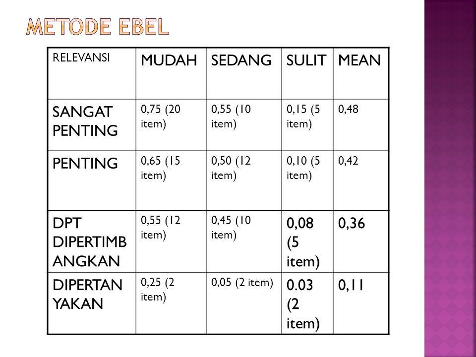 Metode EBEL MUDAH SEDANG SULIT MEAN SANGAT PENTING PENTING