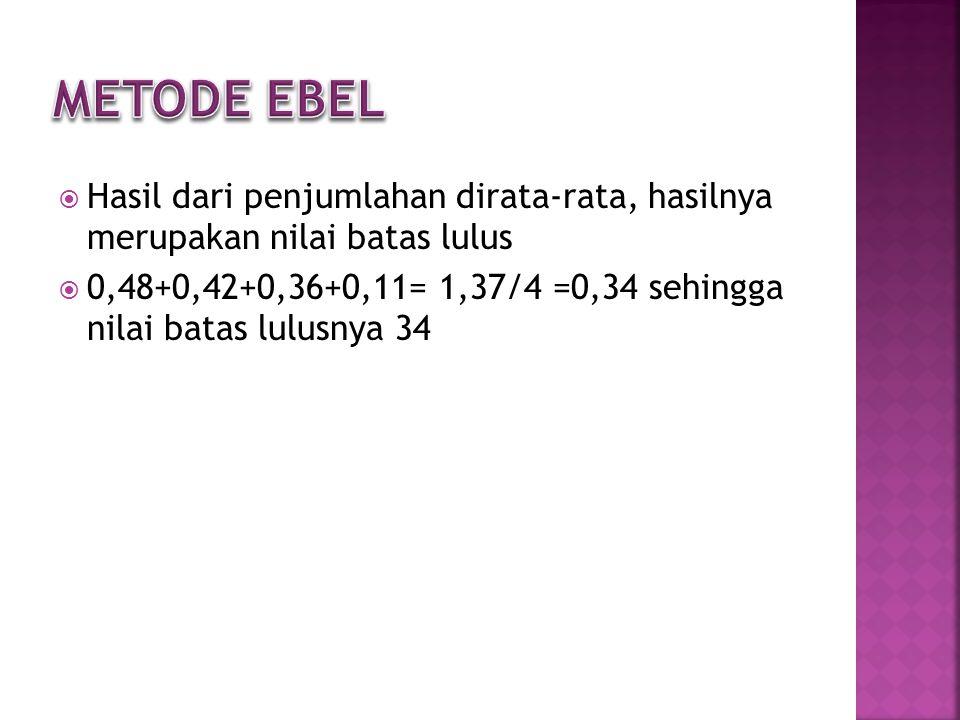 Metode EBEL Hasil dari penjumlahan dirata-rata, hasilnya merupakan nilai batas lulus.