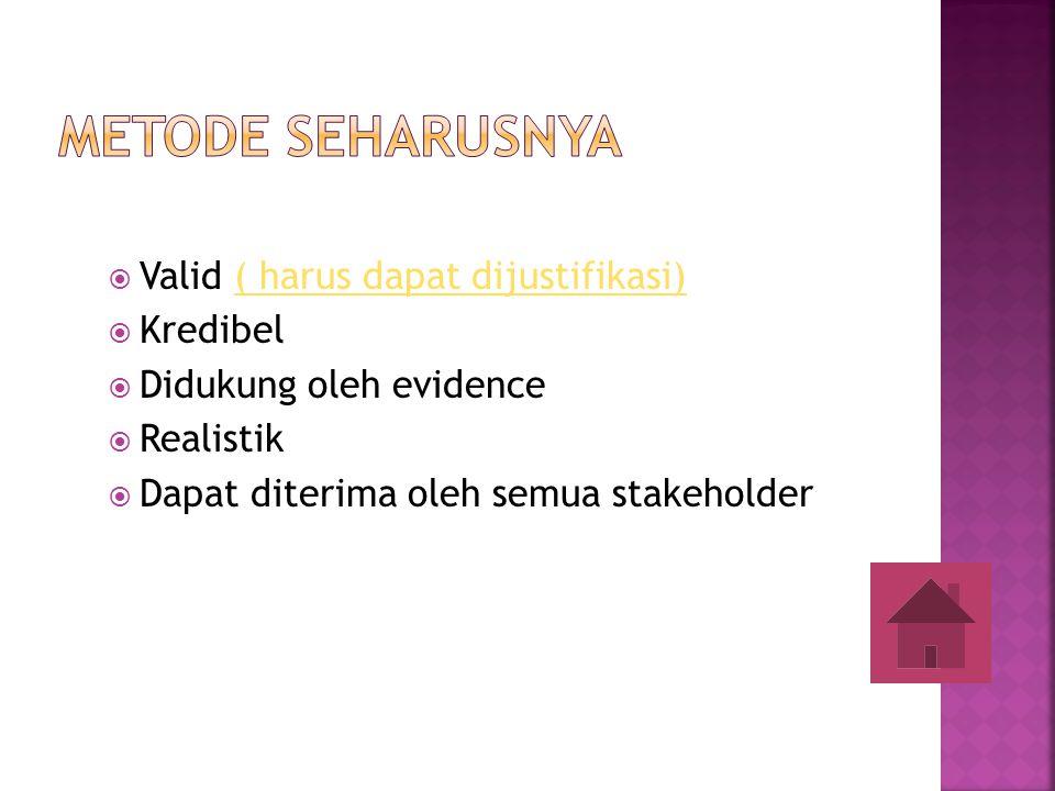 Metode seharusnya Valid ( harus dapat dijustifikasi) Kredibel