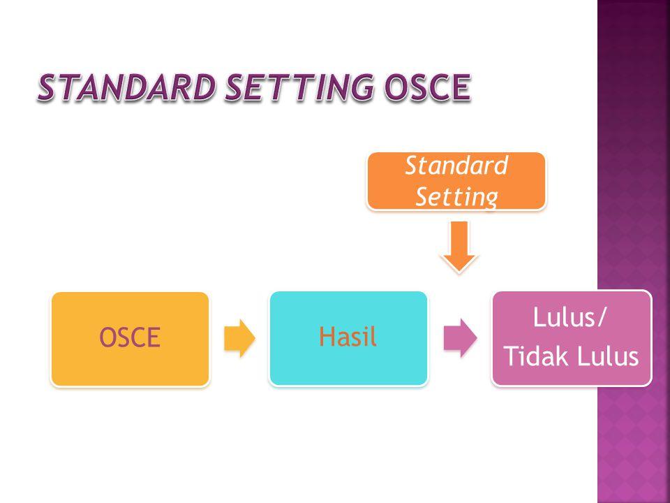 Standard Setting OSCE Standard Setting OSCE Hasil Tidak Lulus Lulus/