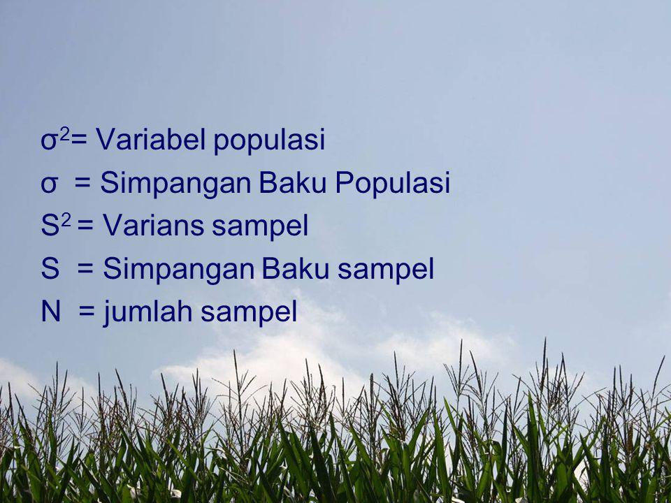 σ2= Variabel populasi σ = Simpangan Baku Populasi. S2 = Varians sampel. S = Simpangan Baku sampel.