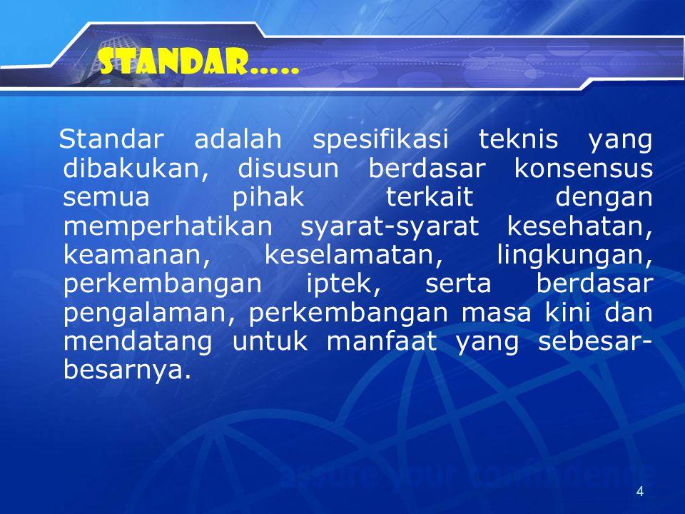 STANDAR…..