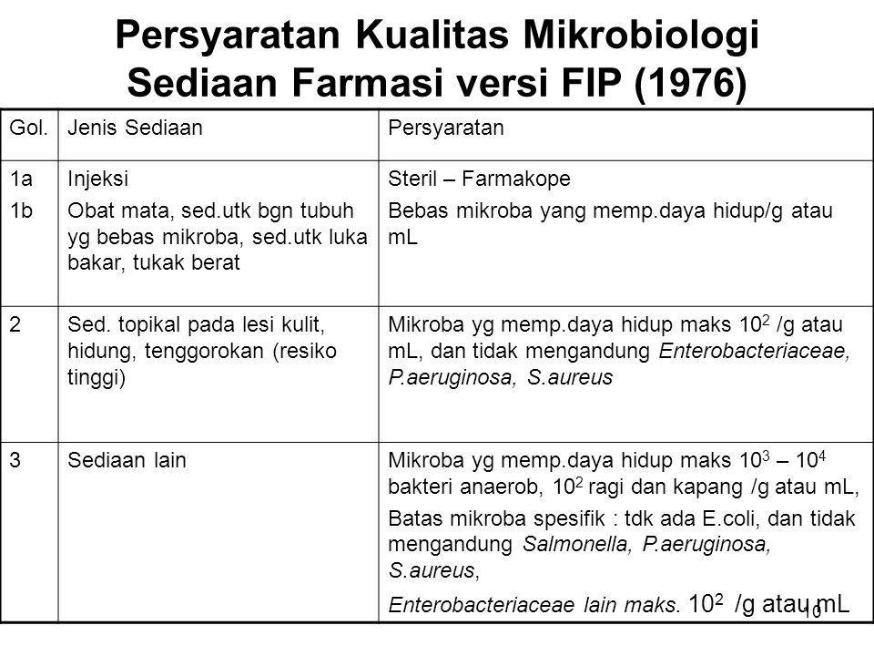 Persyaratan Kualitas Mikrobiologi Sediaan Farmasi versi FIP (1976)