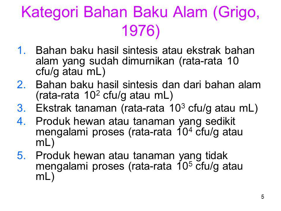 Kategori Bahan Baku Alam (Grigo, 1976)