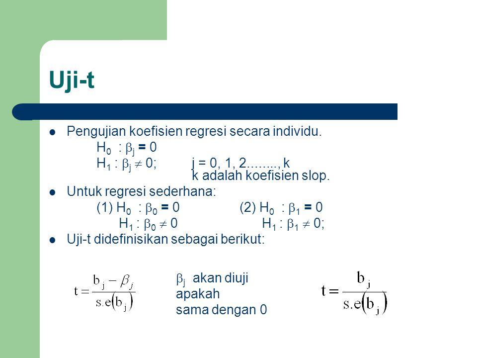 Uji-t Pengujian koefisien regresi secara individu. H0 : j = 0