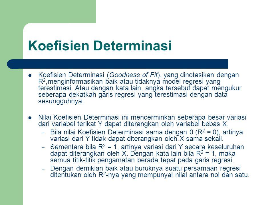 Koefisien Determinasi