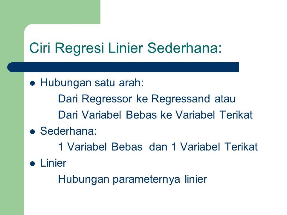 Ciri Regresi Linier Sederhana: