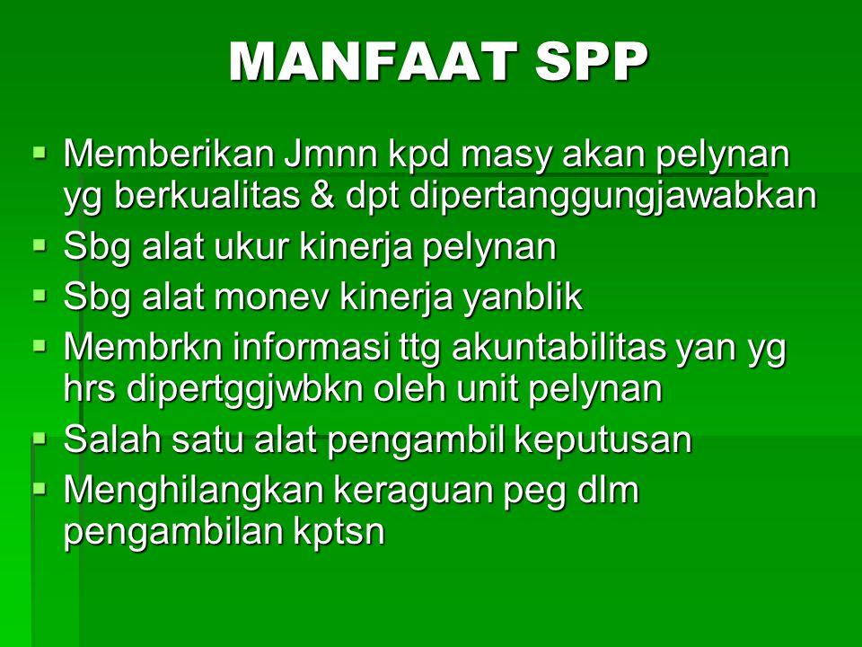 MANFAAT SPP Memberikan Jmnn kpd masy akan pelynan yg berkualitas & dpt dipertanggungjawabkan. Sbg alat ukur kinerja pelynan.