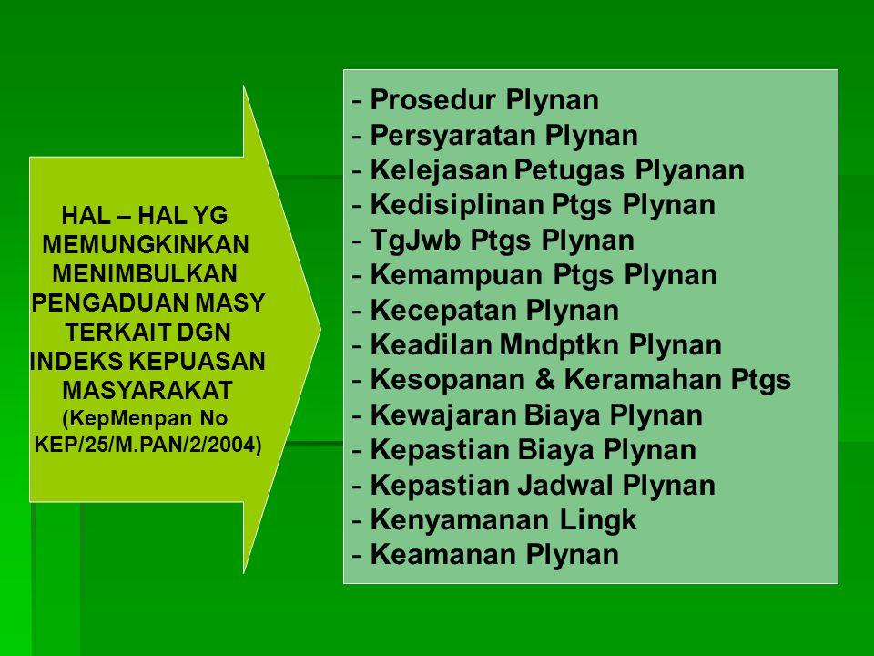 Kelejasan Petugas Plyanan Kedisiplinan Ptgs Plynan TgJwb Ptgs Plynan
