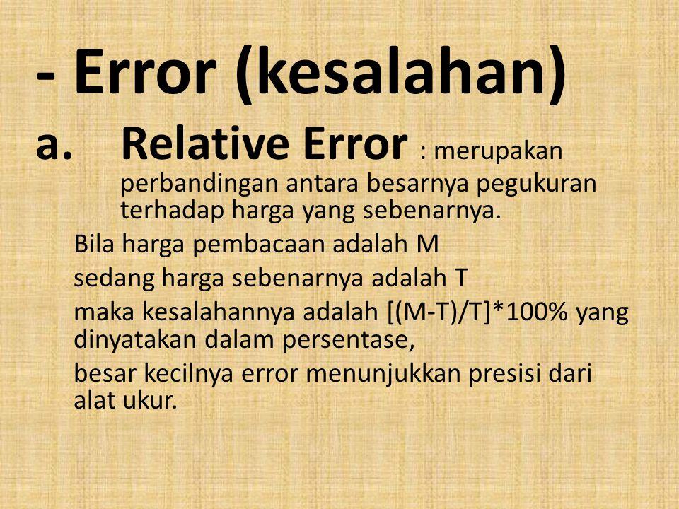 - Error (kesalahan) Relative Error : merupakan perbandingan antara besarnya pegukuran terhadap harga yang sebenarnya.
