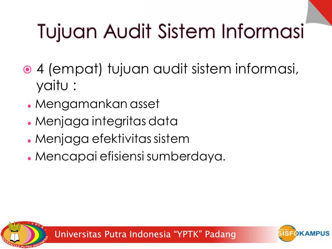 Tujuan Audit Sistem Informasi