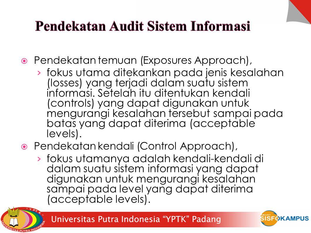 Pendekatan Audit Sistem Informasi
