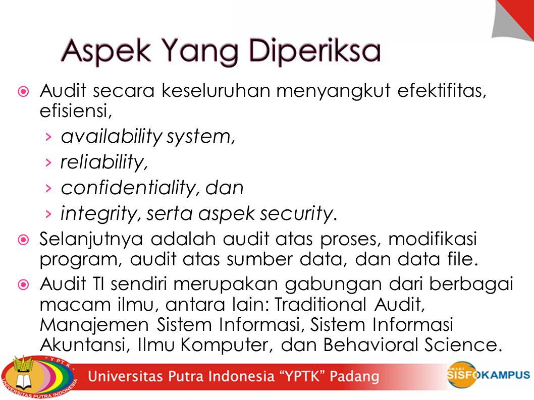 Aspek Yang Diperiksa availability system, reliability,