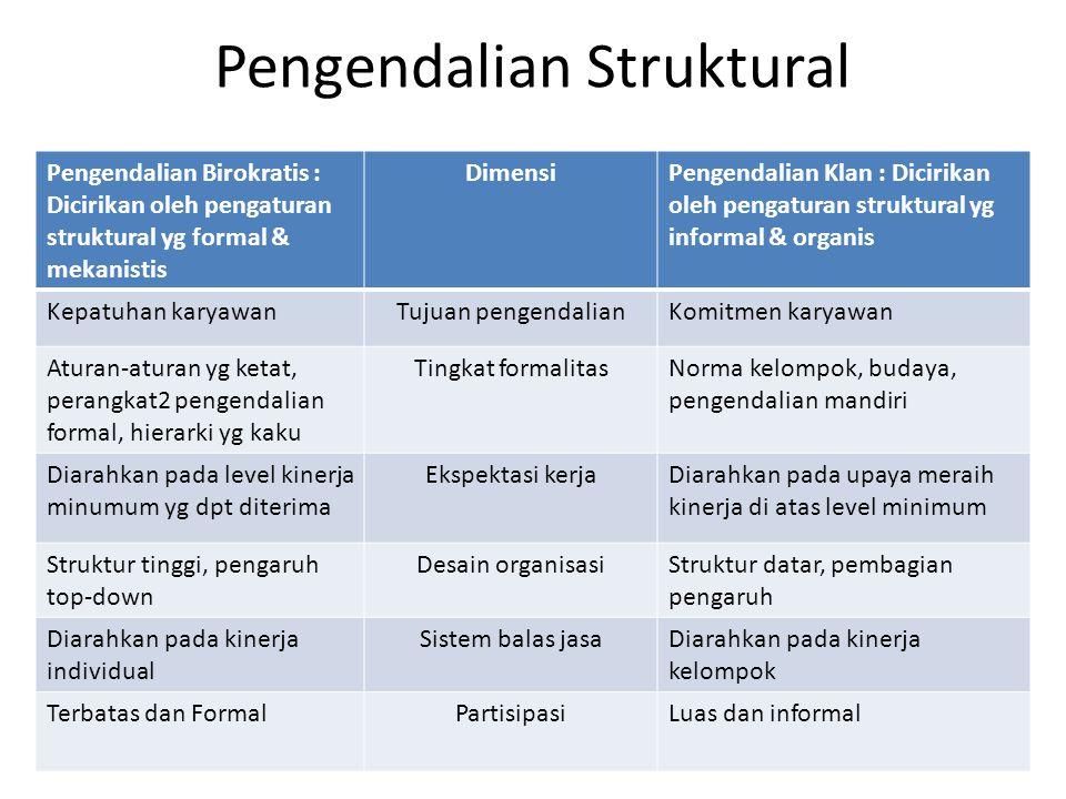 Pengendalian Struktural