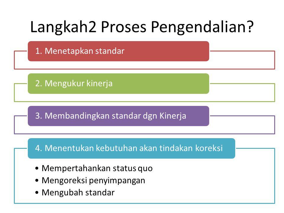 Langkah2 Proses Pengendalian