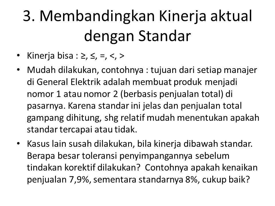 3. Membandingkan Kinerja aktual dengan Standar