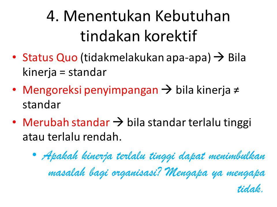 4. Menentukan Kebutuhan tindakan korektif