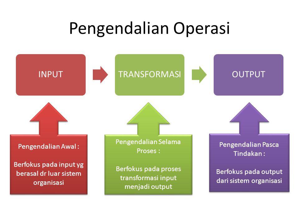 Pengendalian Operasi Pengendalian Selama Proses : Pengendalian Awal :