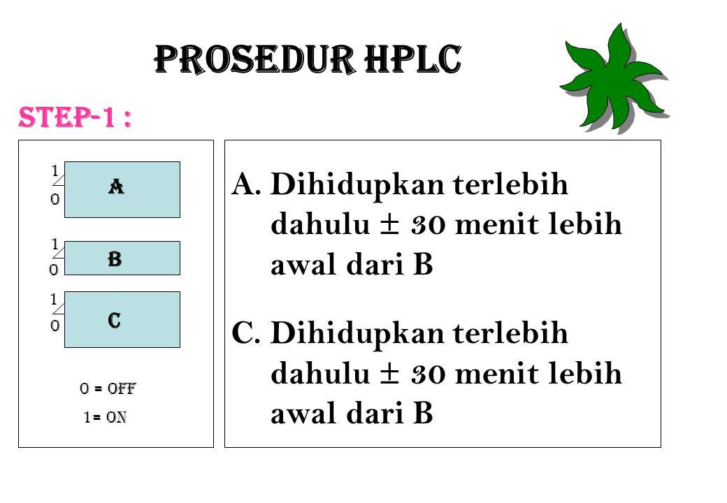 Prosedur HPLC Dihidupkan terlebih dahulu ± 30 menit lebih awal dari B