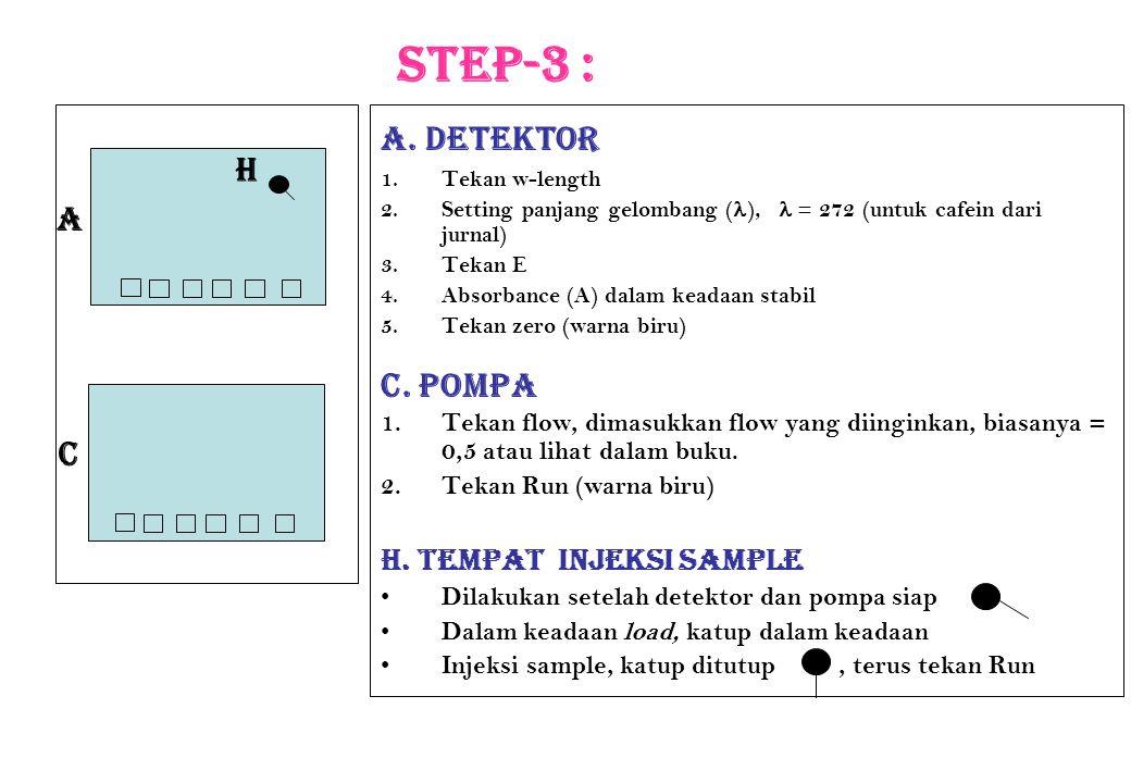 Step-3 : A. Detektor H A c. Pompa c H. Tempat Injeksi Sample