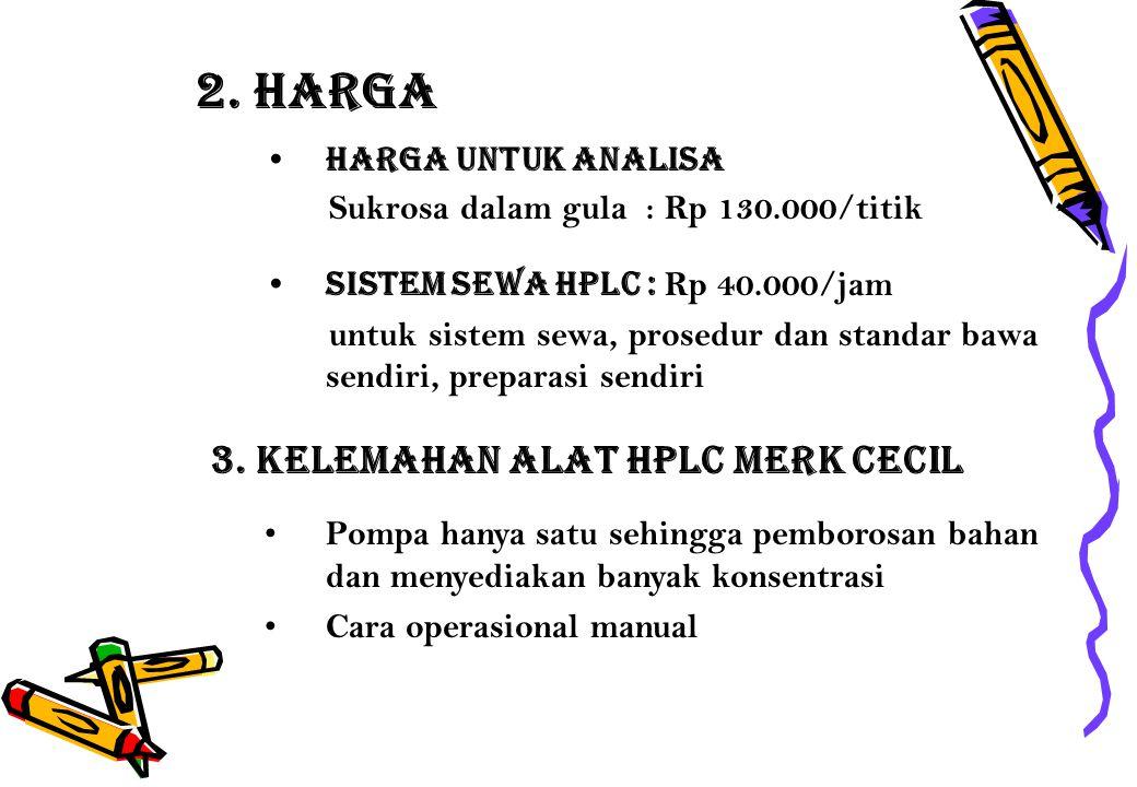 2. Harga 3. Kelemahan alat HPLC merk cecil Harga untuk analisa