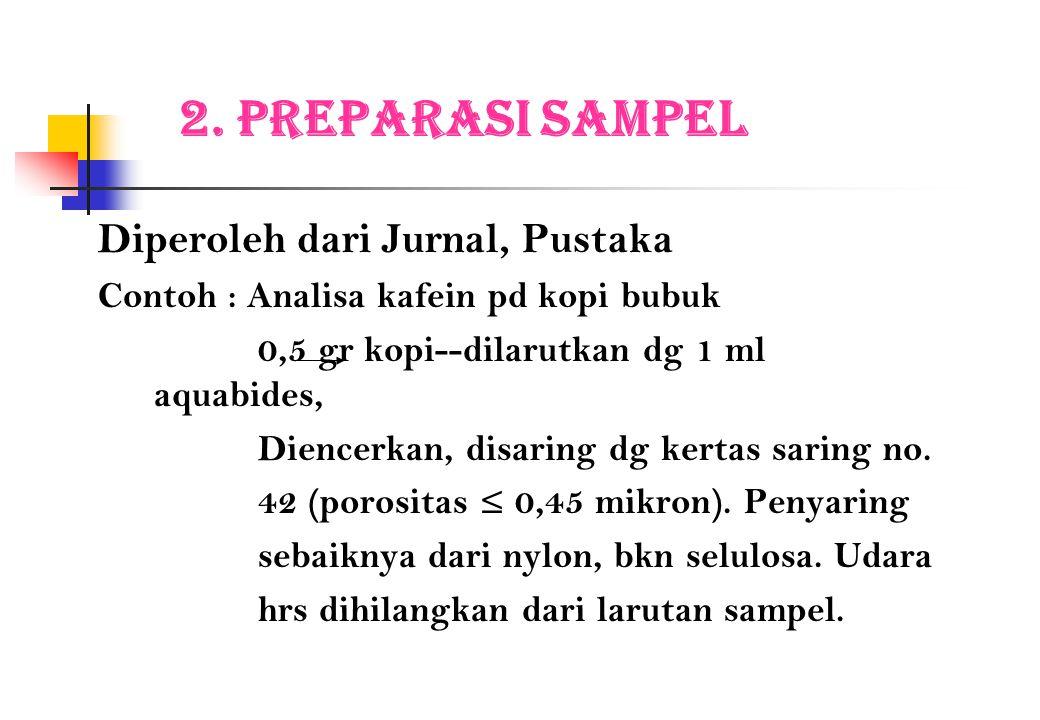 2. Preparasi Sampel Diperoleh dari Jurnal, Pustaka
