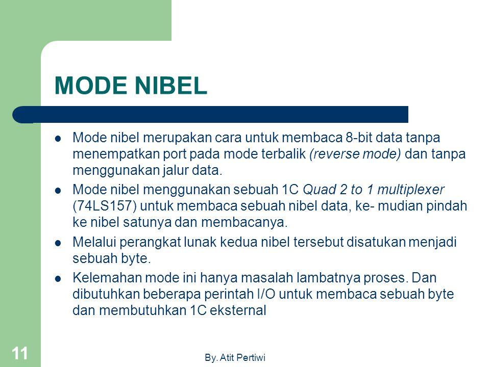 MODE NIBEL