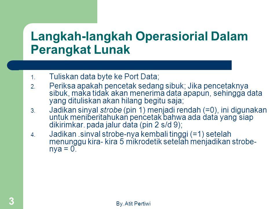 Langkah-langkah Operasiorial Dalam Perangkat Lunak