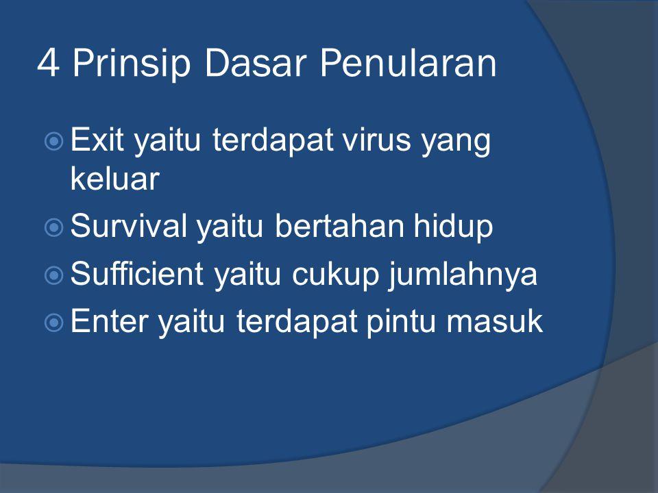 4 Prinsip Dasar Penularan