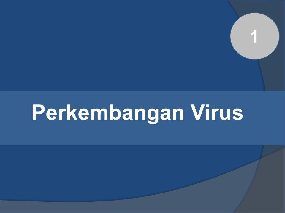 1 Perkembangan Virus