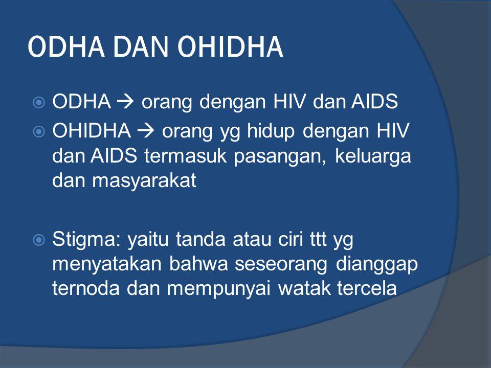 ODHA DAN OHIDHA ODHA  orang dengan HIV dan AIDS
