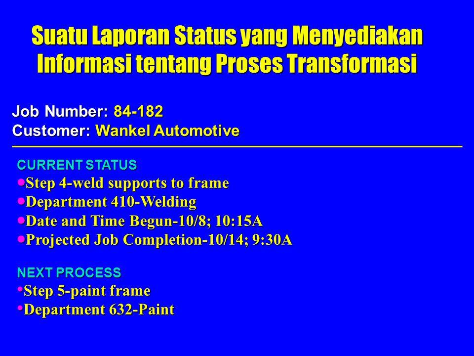 Suatu Laporan Status yang Menyediakan Informasi tentang Proses Transformasi