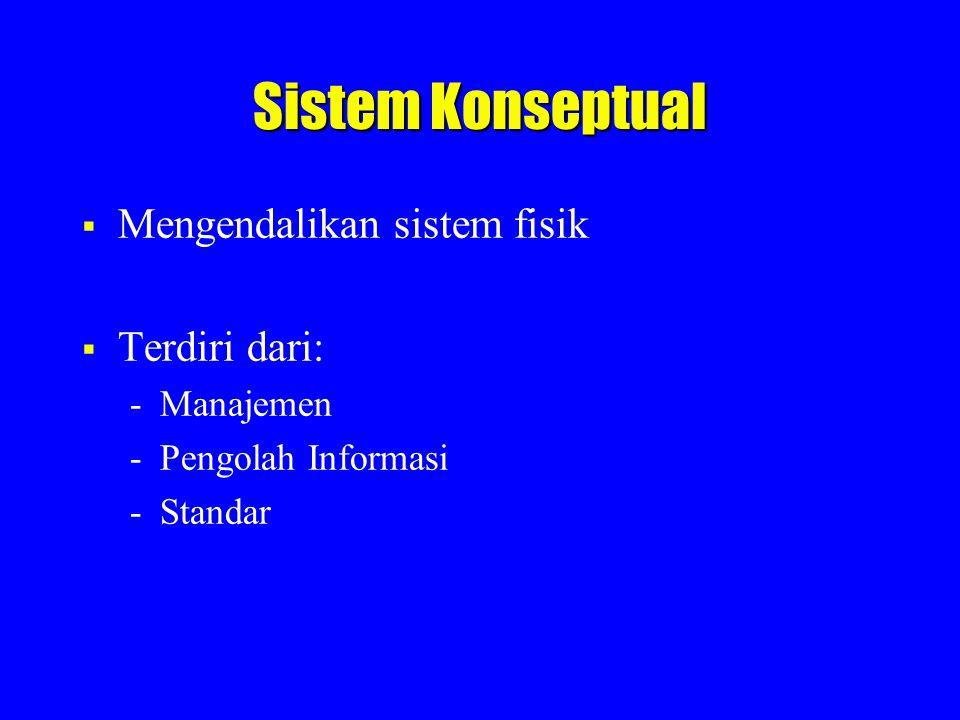 Sistem Konseptual Mengendalikan sistem fisik Terdiri dari: Manajemen