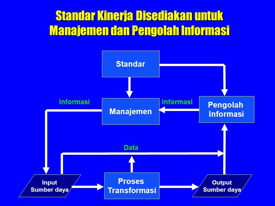 Standar Kinerja Disediakan untuk Manajemen dan Pengolah Informasi