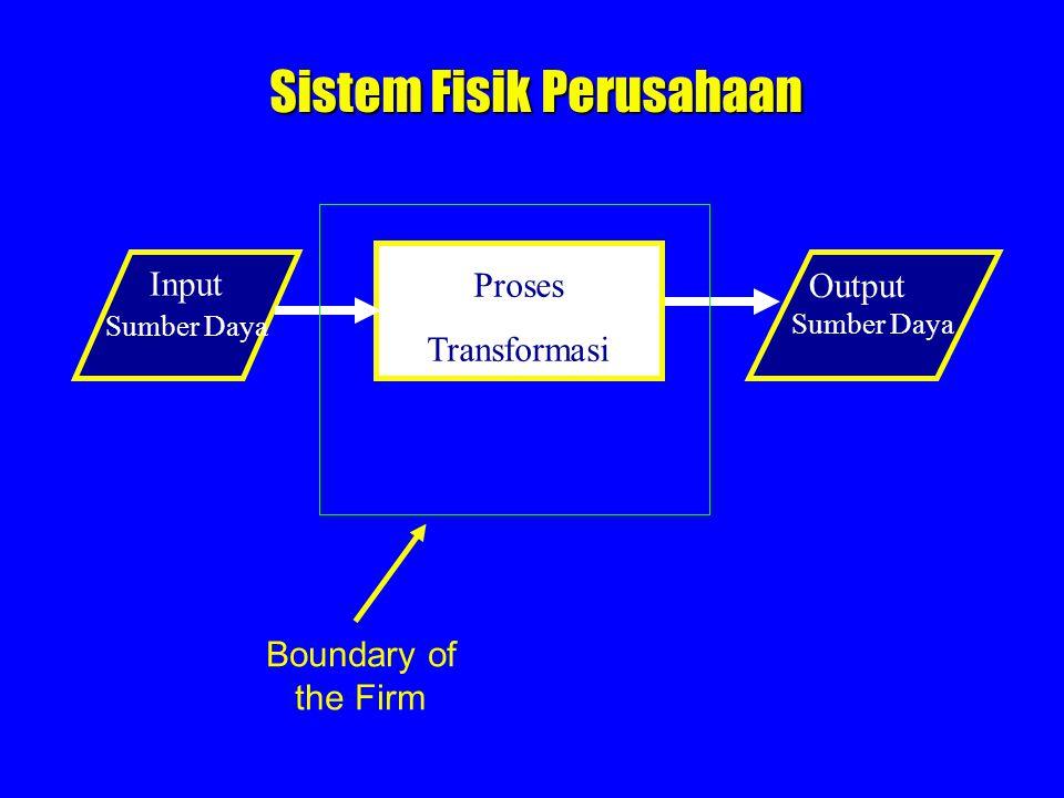 Sistem Fisik Perusahaan