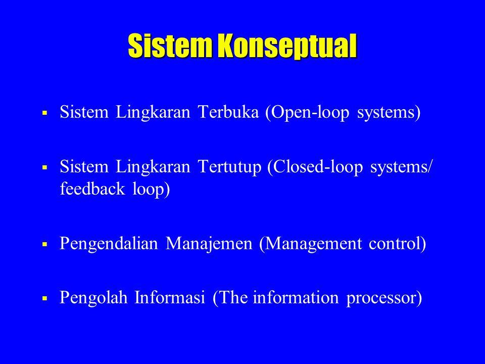Sistem Konseptual Sistem Lingkaran Terbuka (Open-loop systems)